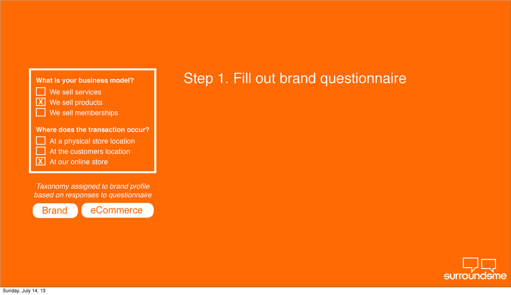 Step 1. Fill out brand questionnaire What is yo...