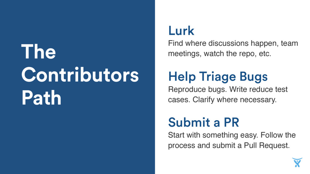 The Contributors Path Submit a PR Find where di...