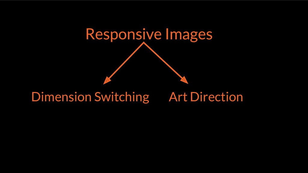 Responsive Images Dimension Switching Art Direc...