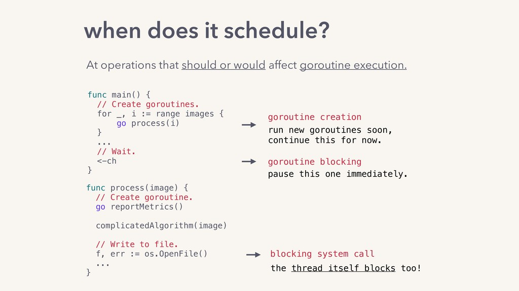 when does it schedule? func main() { // Create ...