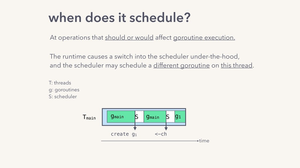 when does it schedule? Tmain create g1 <-ch S S...