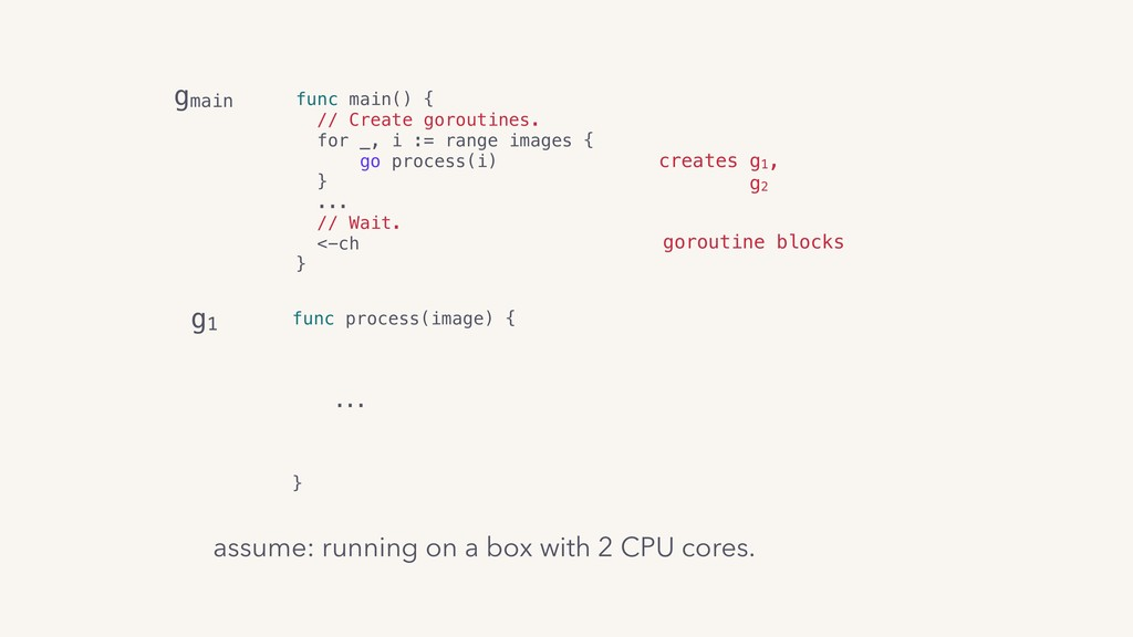 assume: running on a box with 2 CPU cores. crea...