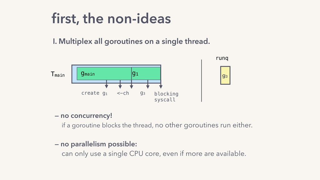 — no concurrency! if a goroutine blocks the th...
