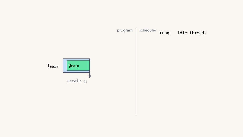 Tmain gmain create g1 runq program scheduler id...
