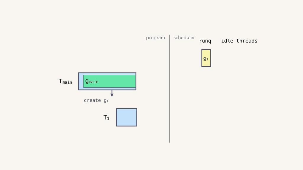T1 Tmain gmain create g1 runq program scheduler...