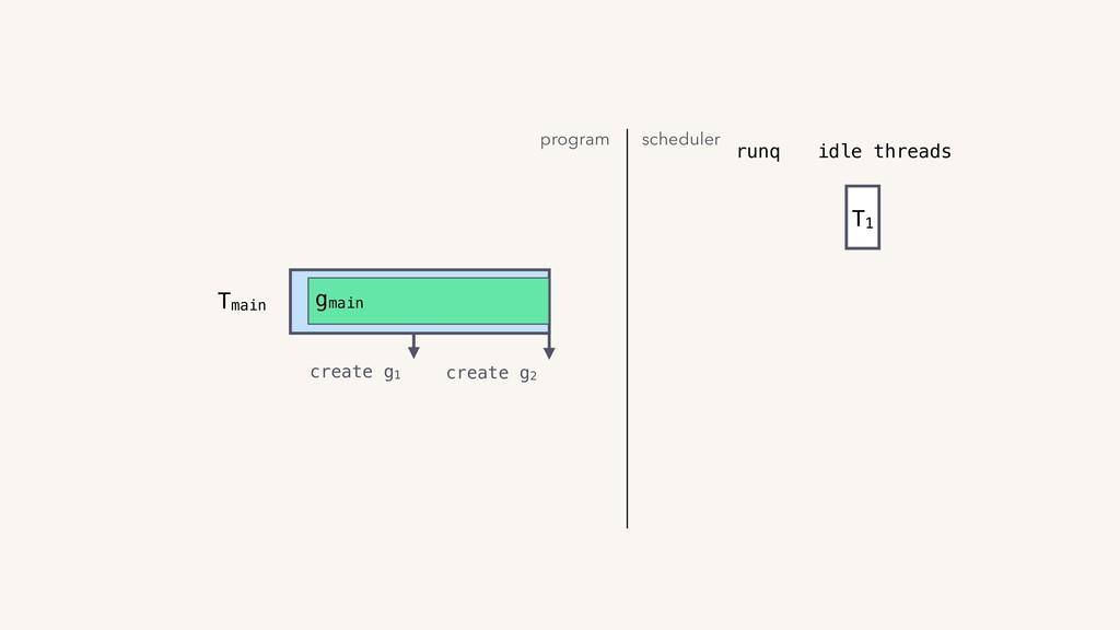 Tmain gmain create g1 runq program scheduler cr...