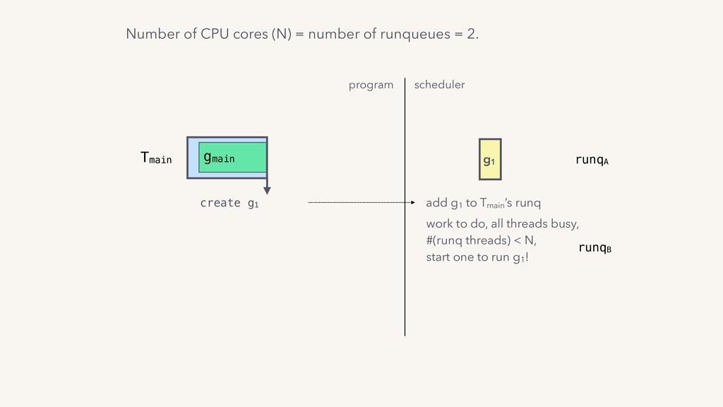 program scheduler add g1 to Tmain 's runq work ...