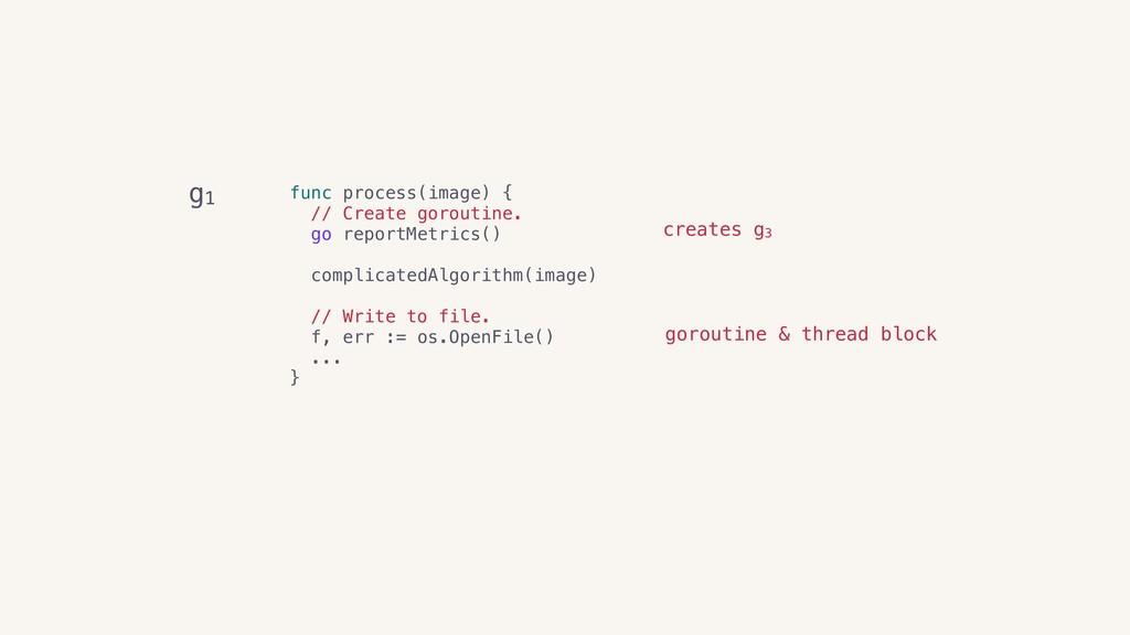 goroutine & thread block creates g3 func proces...