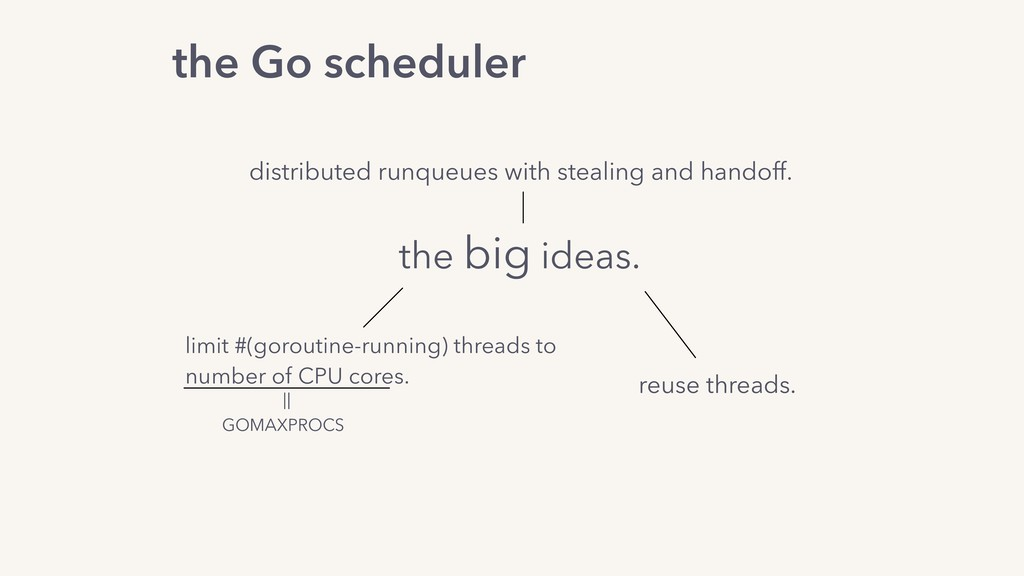 the Go scheduler the big ideas. distributed run...
