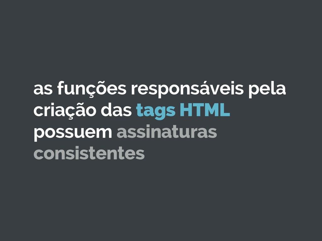 as funções responsáveis pela criação das tags H...
