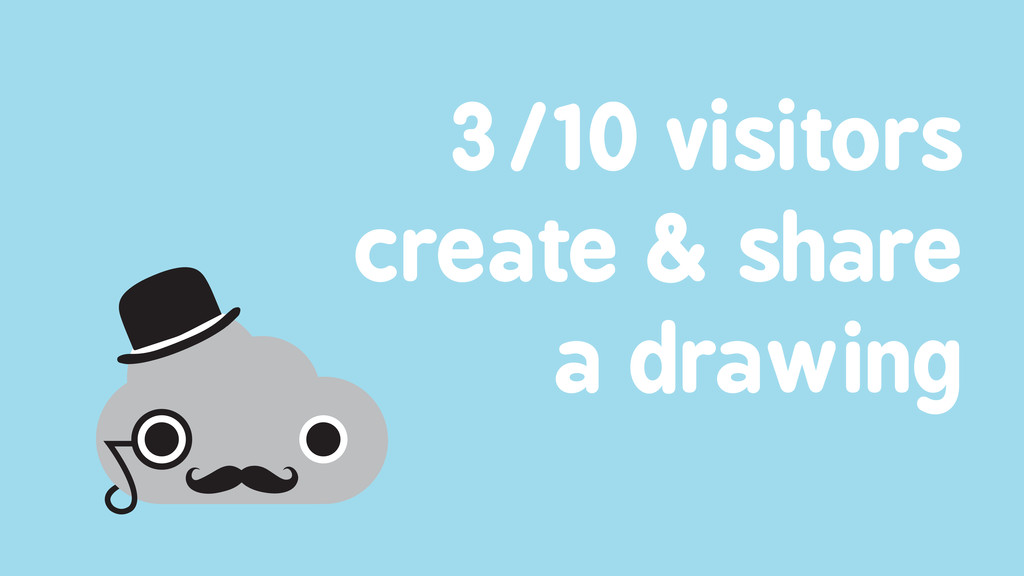 3/10 visitors create & share a drawing