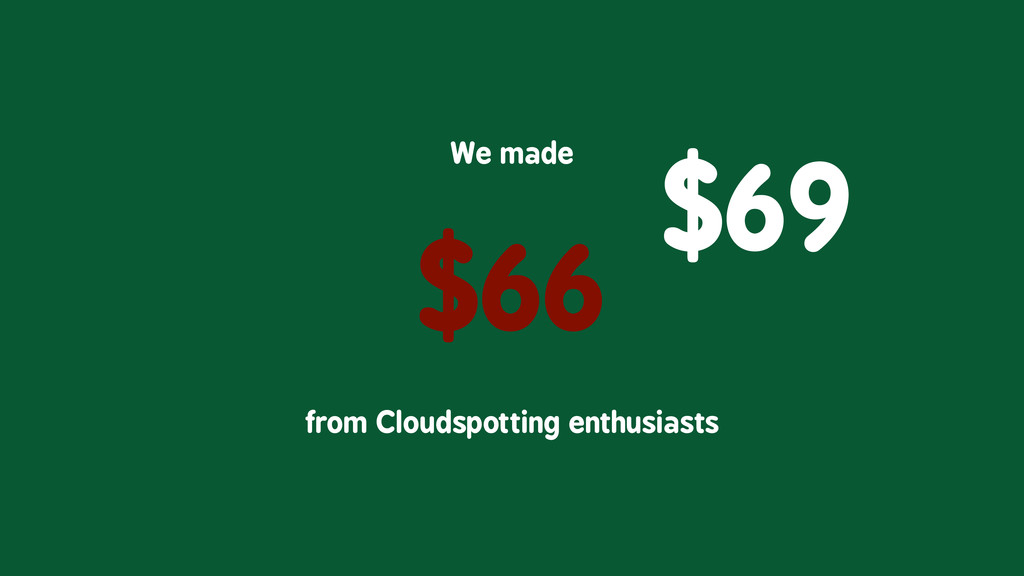 $66 from Cloudspotting enthusiasts We made $69
