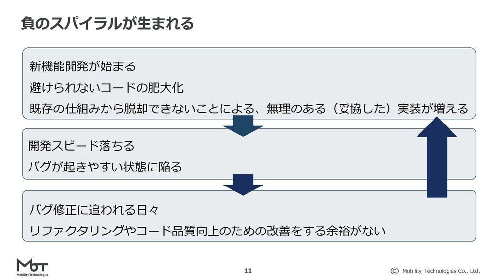 Mobility Technologies Co., Ltd. 開発スピード落ちる バグが起き...