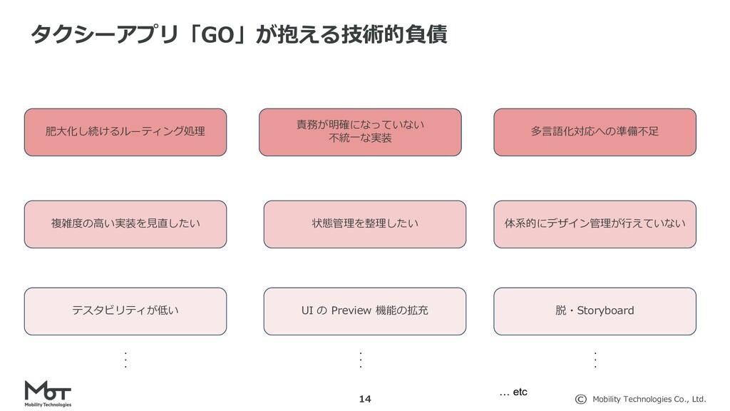 Mobility Technologies Co., Ltd. 14 タクシーアプリ「GO」が...