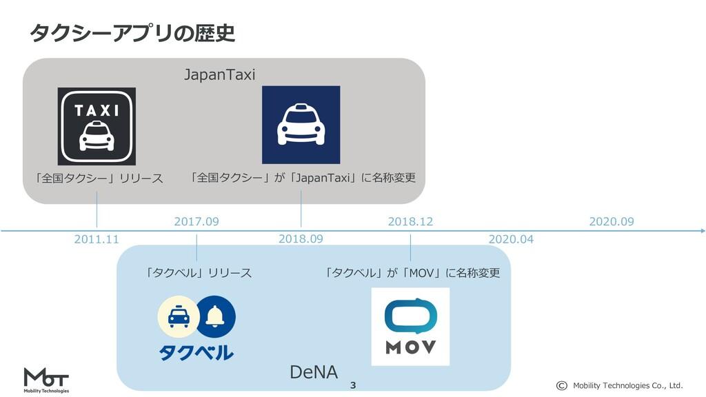 Mobility Technologies Co., Ltd. 3 タクシーアプリの歴史 Ja...