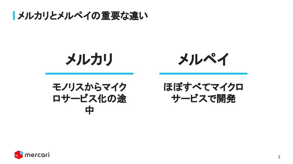 3 メルカリとメルペイの重要な違い メルペイ メルカリ ほぼすべてマイクロ サービスで開発 モ...