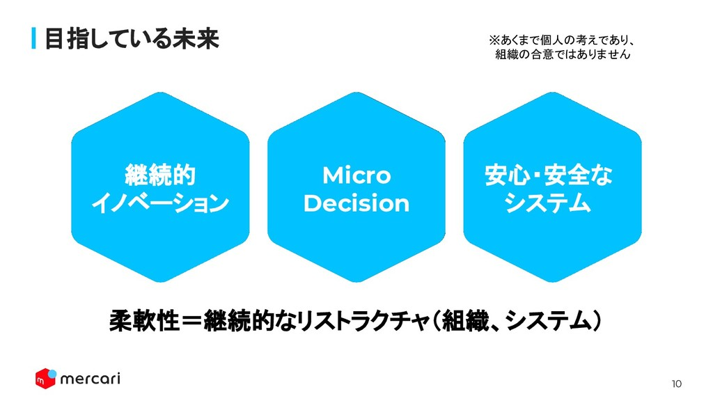10 目指している未来 継続的 イノベーション Micro Decision 安心・安全な シ...