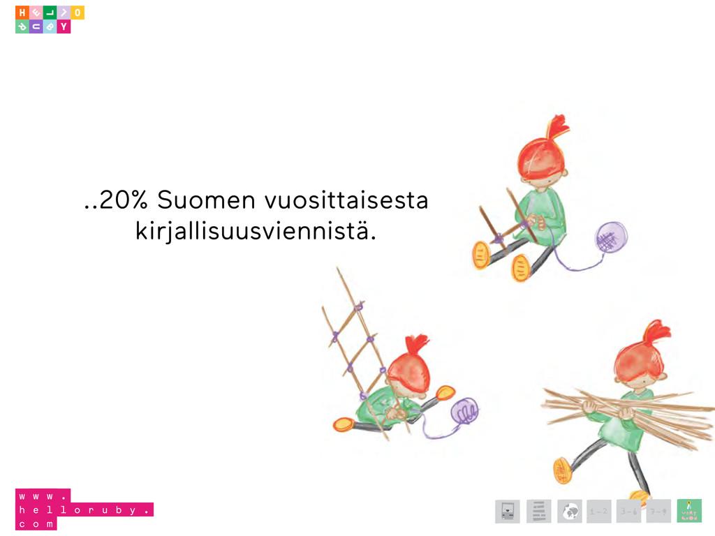 ..20% Suomen vuosittaisesta kirjallisuusviennis...