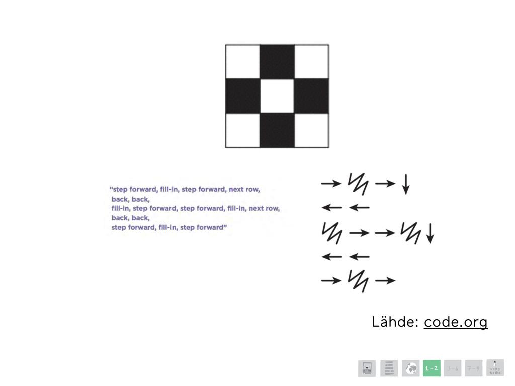 Lähde: code.org 3-6 7-9 1-2