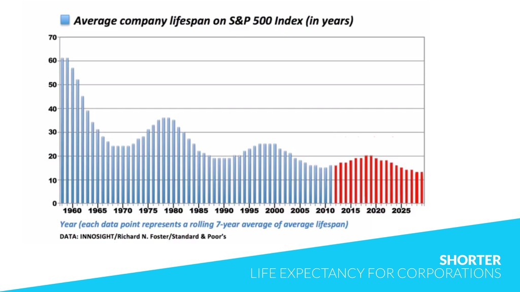SHORTER