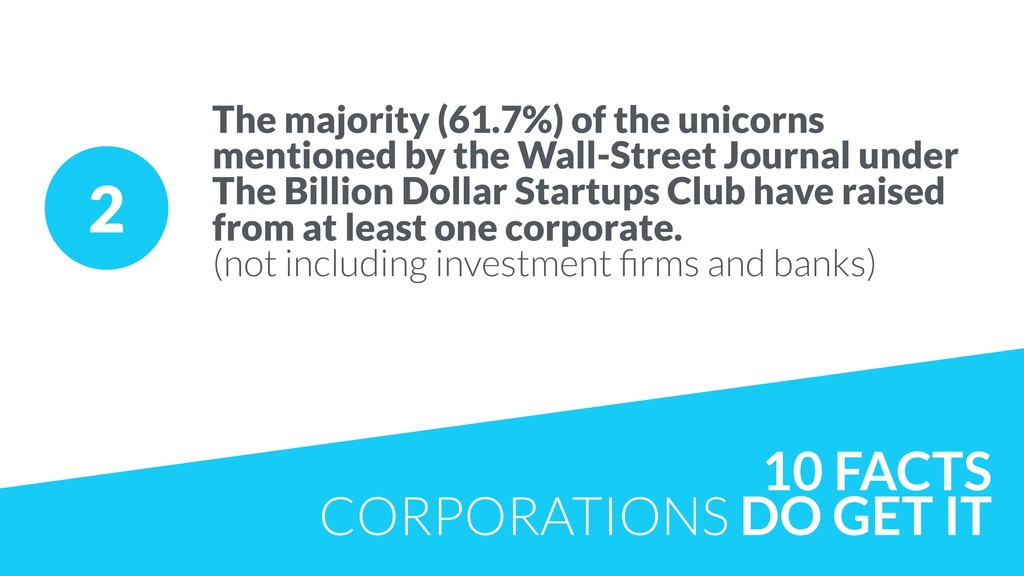 2 The majority (61.7%) of the unicorns mentione...