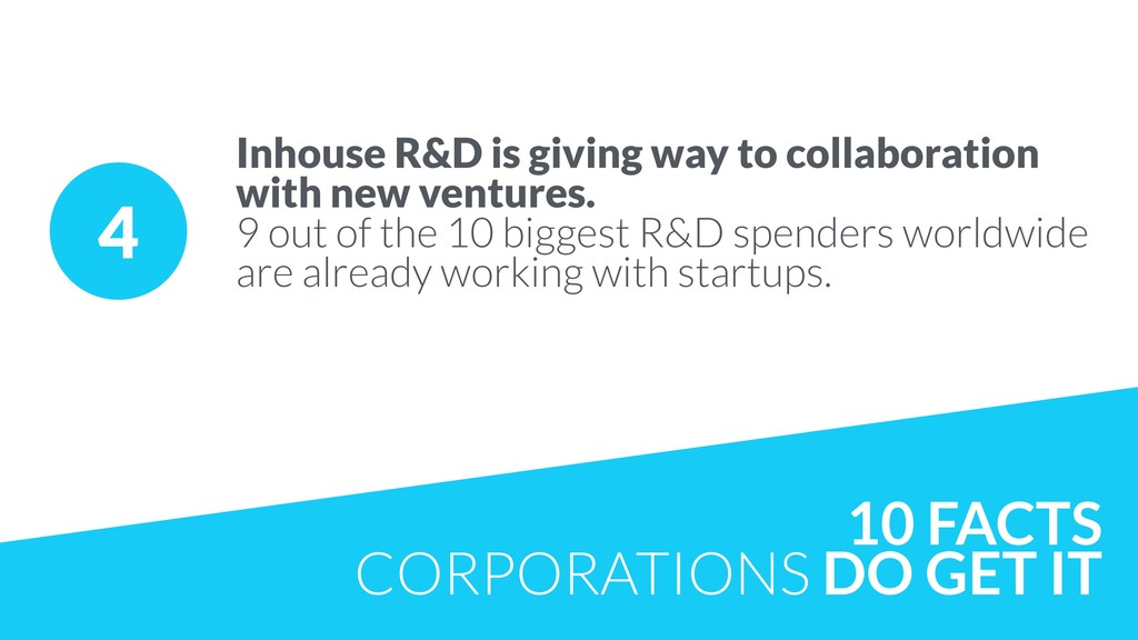4 Inhouse R&D is giving way to collaboration wi...