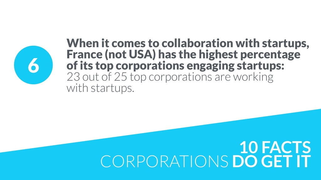 6 When it comes to collaboration with startups,...