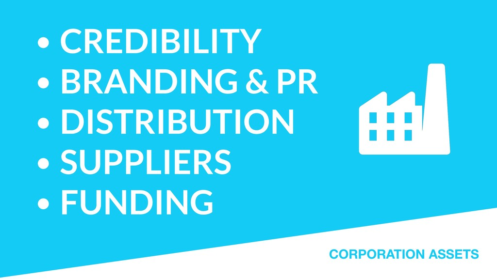CORPORATION ASSETS • CREDIBILITY • BRANDING & P...