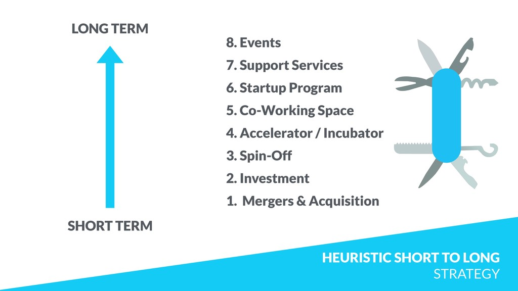 HEURISTIC SHORT TO LONG 