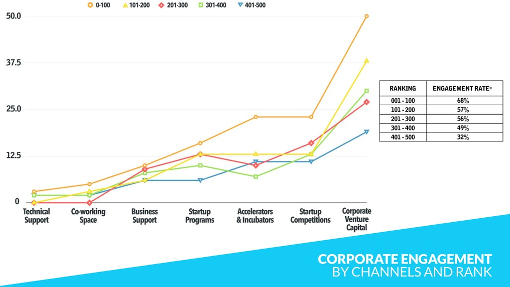 CORPORATE ENGAGEMENT 