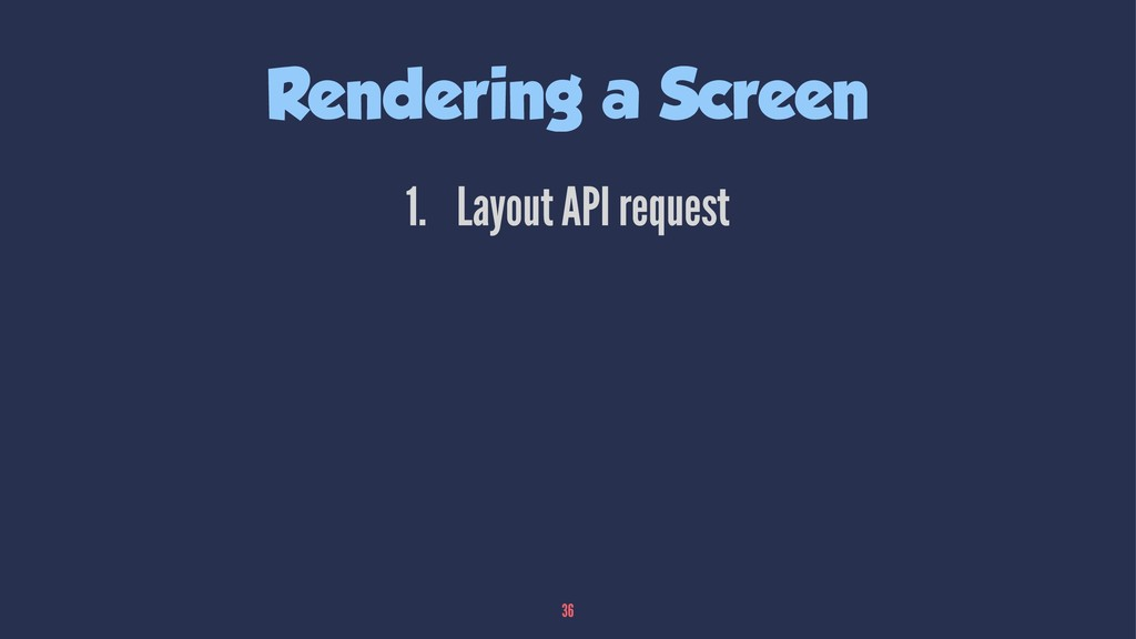 Rendering a Screen 1. Layout API request 36