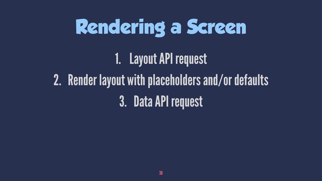 Rendering a Screen 1. Layout API request 2. Ren...