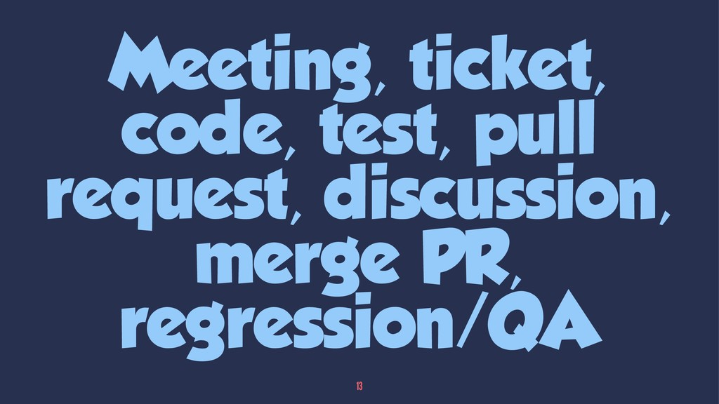 Meeting, ticket, code, test, pull request, disc...