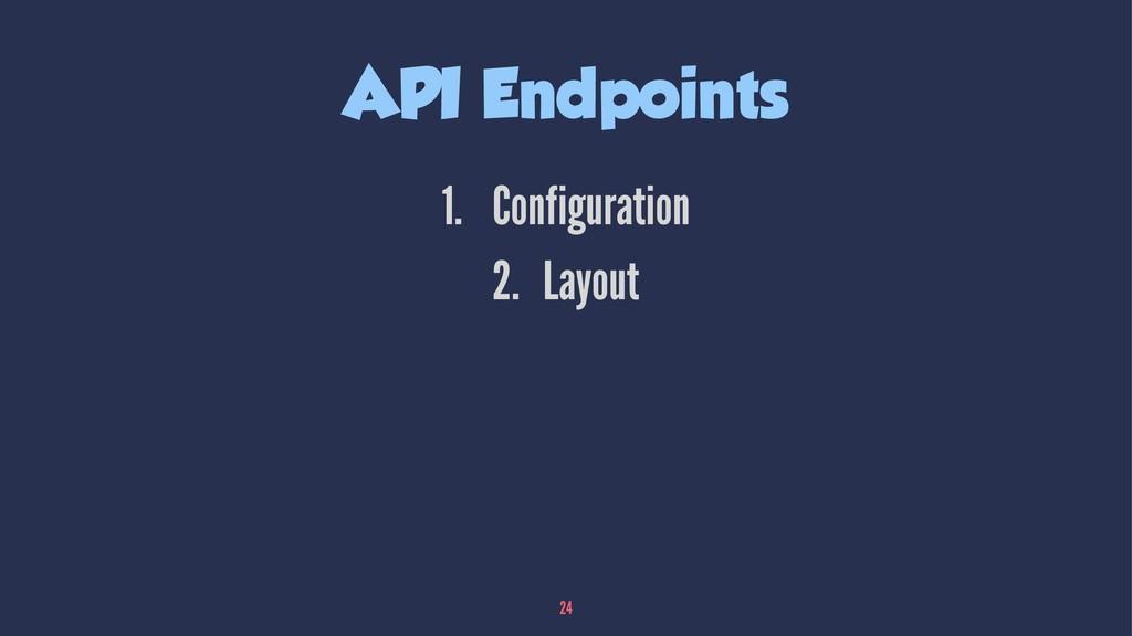 API Endpoints 1. Configuration 2. Layout 24