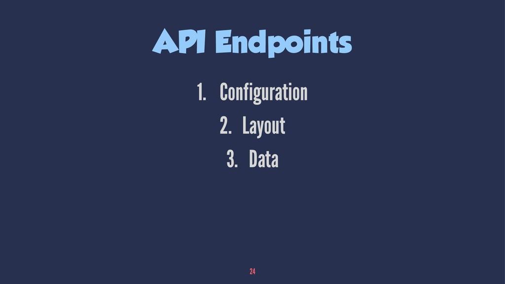 API Endpoints 1. Configuration 2. Layout 3. Dat...