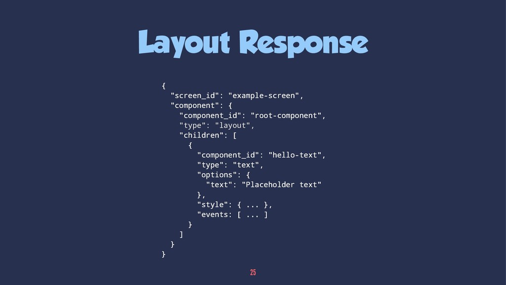 """Layout Response { """"screen_id"""": """"example-screen""""..."""