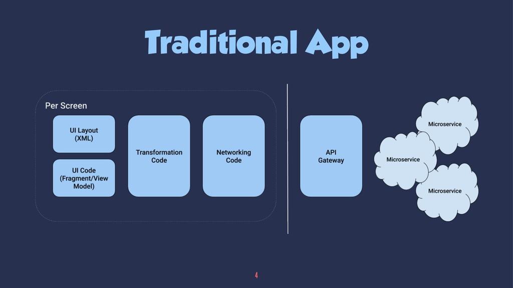 Traditional App 4