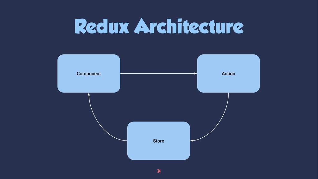Redux Architecture 34