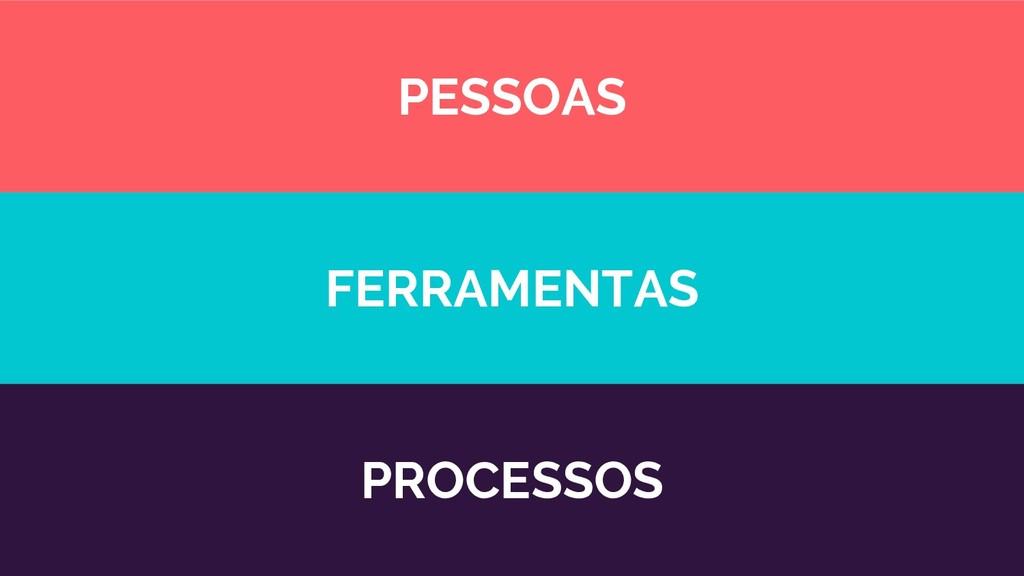 FERRAMENTAS PROCESSOS PESSOAS