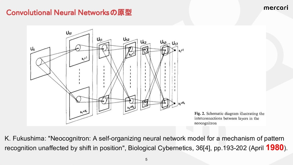 Convolutional Neural Networks の原型 5 K. Fukushim...