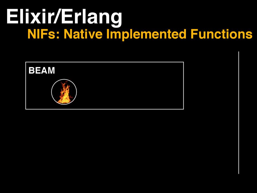 BEAM Elixir/Erlang NIFs: Native Implemented Fun...