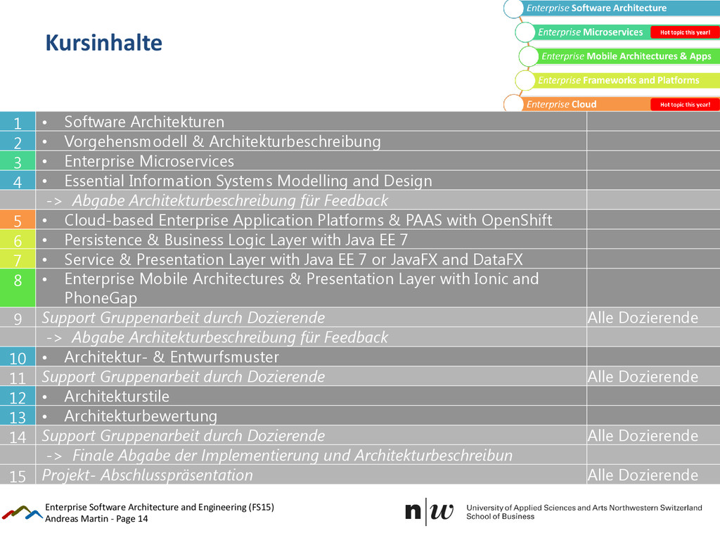 Andreas Martin - Page 14 Kursinhalte Enterprise...