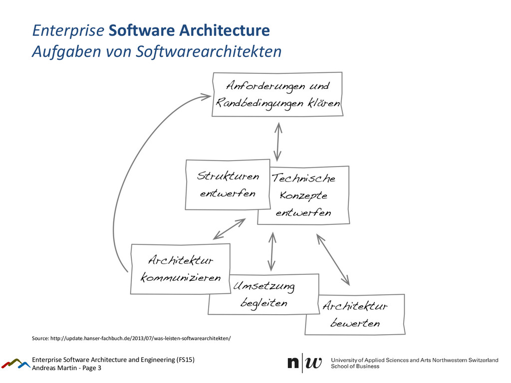 Andreas Martin - Page 3 Enterprise Software Arc...