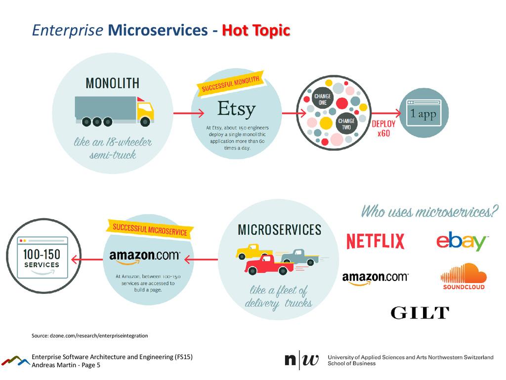 Andreas Martin - Page 5 Enterprise Microservice...