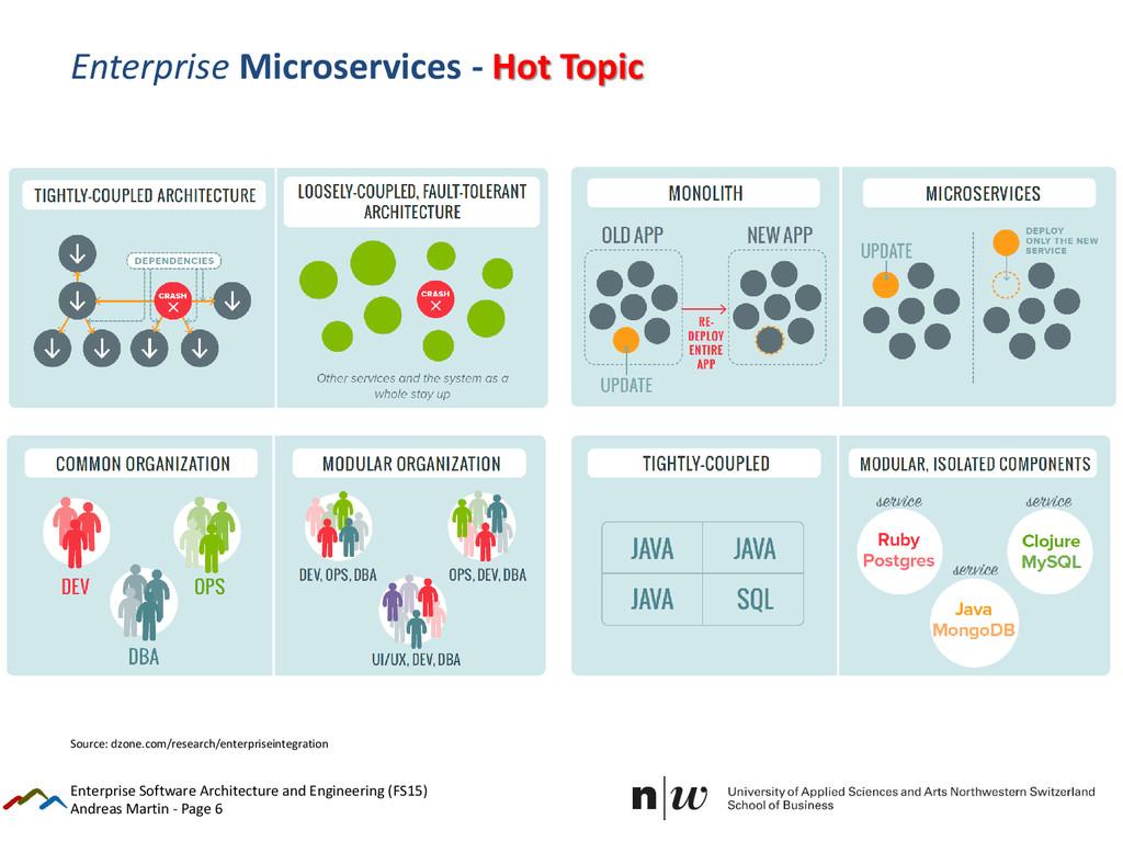 Andreas Martin - Page 6 Enterprise Microservice...