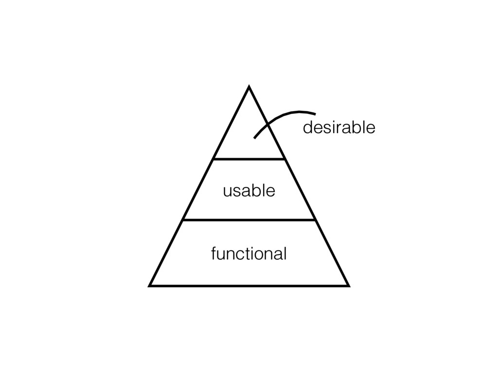 functional usable desirable