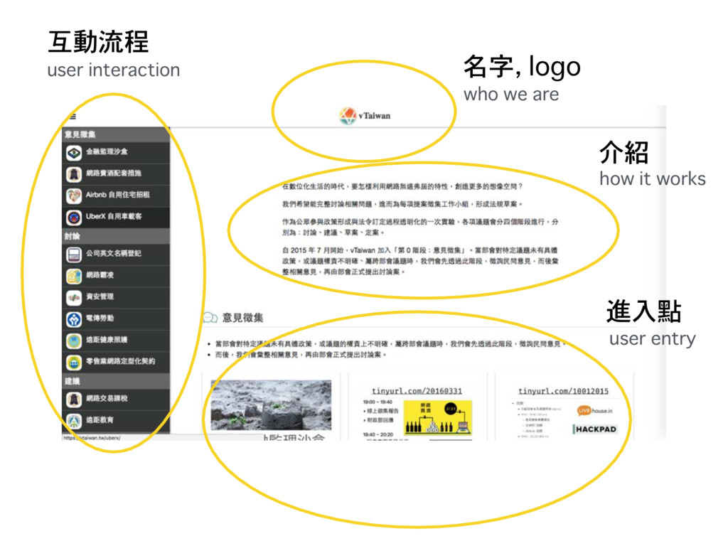 互動流程 名字, logo 介紹 user interaction who we are ho...