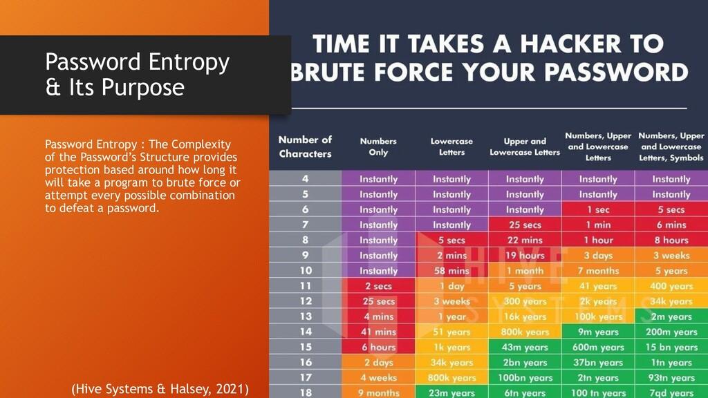 Password Entropy & Its Purpose Password Entropy...