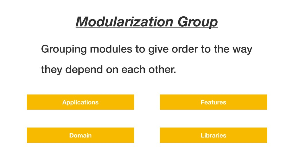 Modularization Group Applications Features Libr...