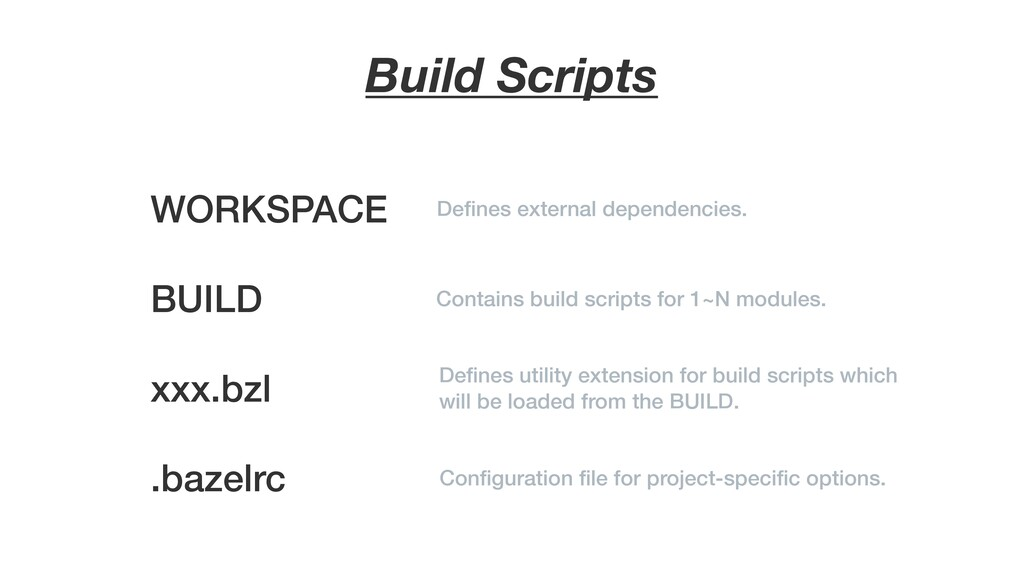 Build Scripts WORKSPACE Defines external depende...